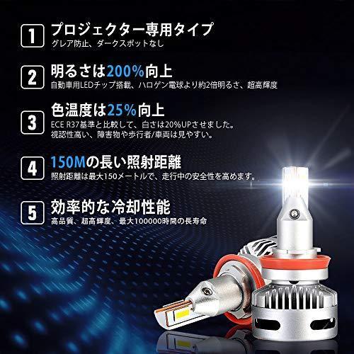 NOVSIGHT H8 H9 H11 H16 LED ヘッドライト 車検対応 高輝度 自動車LEDバルブ 冷却ファン内蔵 プロジェクター専用 360光軸 si-kstore 03