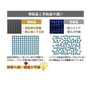 ソーラーパネル 150W 単結晶シリコン 太陽光発電 ソーラーチャージャー 蓄電 充電 自家発電 太陽光パネル ソーラー充電器 18V 防災 停電対策 テスター付き|sigen-shop|09