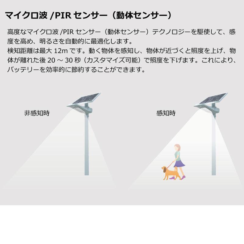 高輝度 50W 4500-5000lm LED ソーラー LED 街路灯 照明 人感センサー スマホ連動 SPARTAN-6050|sigen-shop|07