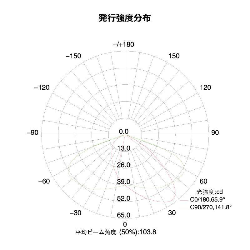 高輝度 50W 4500-5000lm LED ソーラー LED 街路灯 照明 人感センサー スマホ連動 SPARTAN-6050|sigen-shop|10