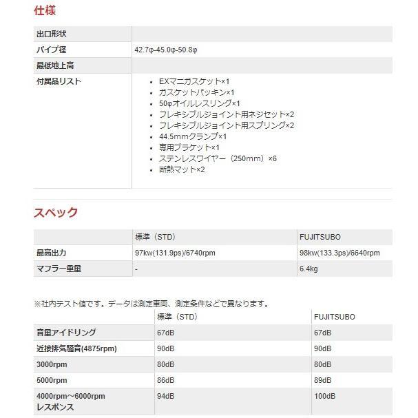 ユーノス ロードスター エキゾーストマニフォールド E-NA8C 新品 送料無料 限定モデル スーパーEX 個人宅発送追金有 フジツボ 620-42414 FUJITSUBO