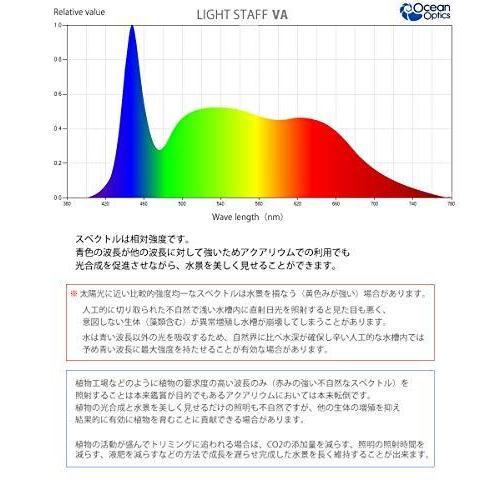 植物育成LEDライト LIGHT STAFF VA(ライトスタッフ バリアブルアングル) slow-lifes 04