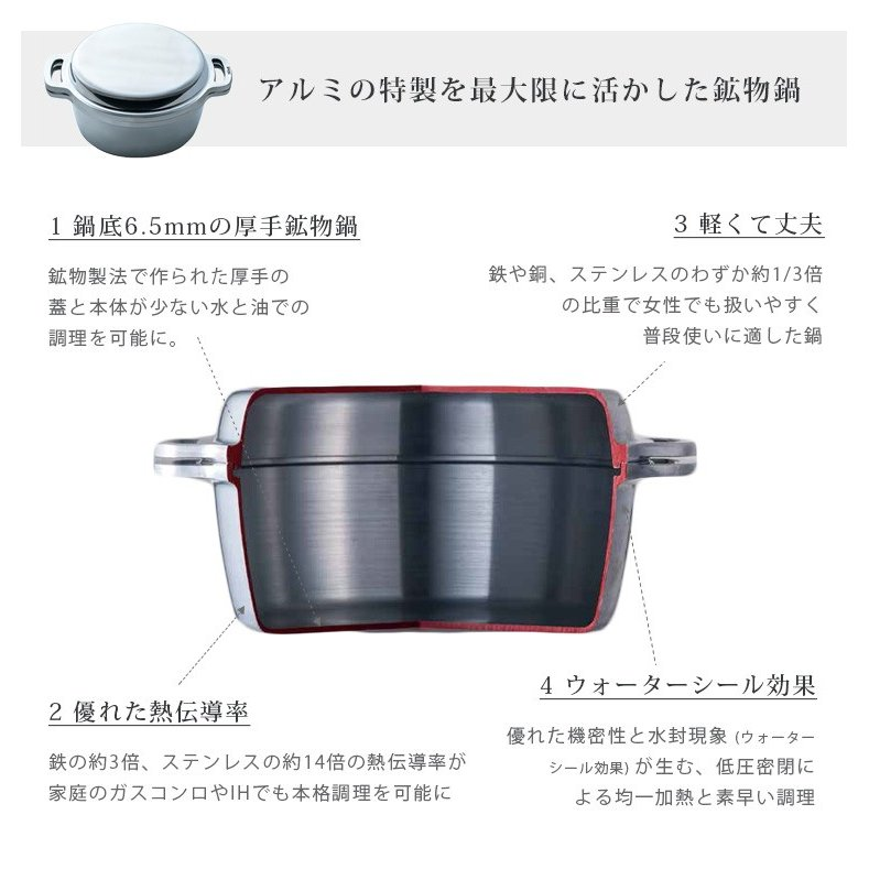 KING無水鍋18 キング無水鍋 18cm /HALムスイ  /P15倍/特典付(ZK) smart-kitchen 03