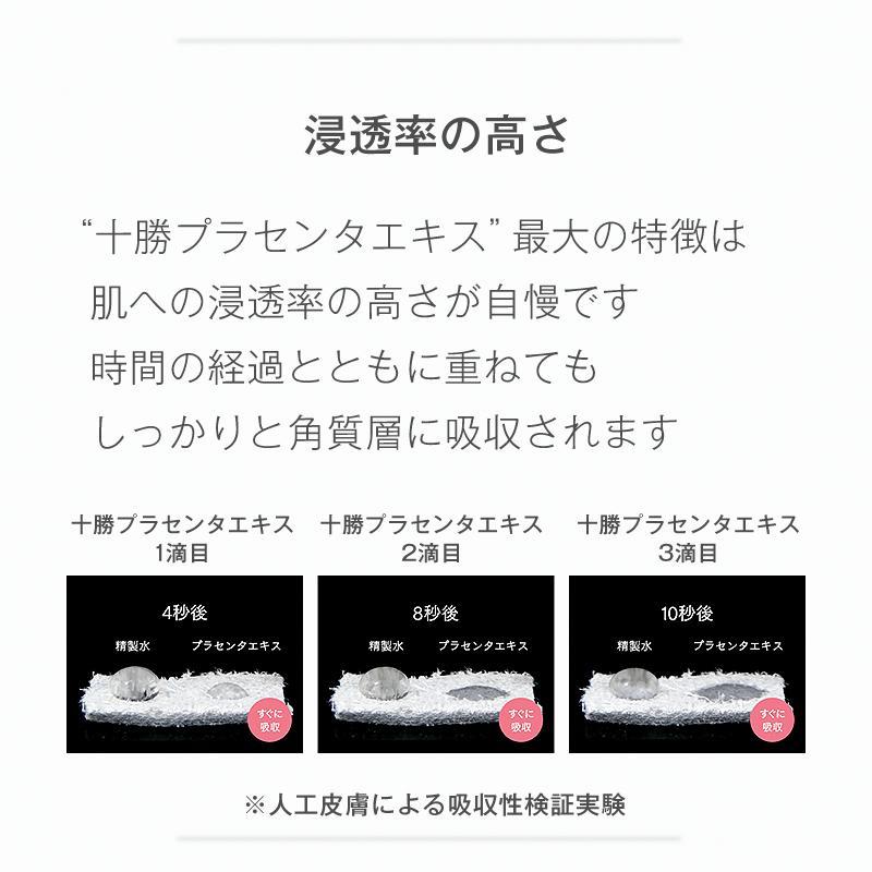 美容液 プラセンタ 原液 敏感肌 保湿 潤い 浸透 北海道 十勝 産地直送 プラセンタエキス 日本製 国内生産 送料無料   肌楽 プラセンタエキス原液 30mL soapmax 09