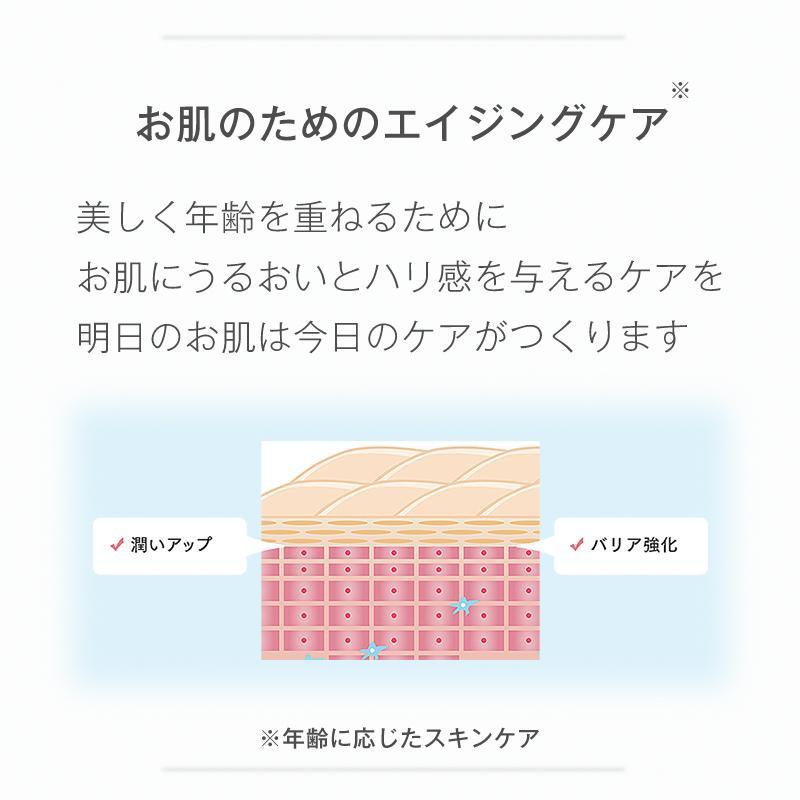 美容液 プラセンタ 原液 敏感肌 保湿 潤い 浸透 北海道 十勝 産地直送 プラセンタエキス 日本製 国内生産 送料無料   肌楽 プラセンタエキス原液 30mL soapmax 10