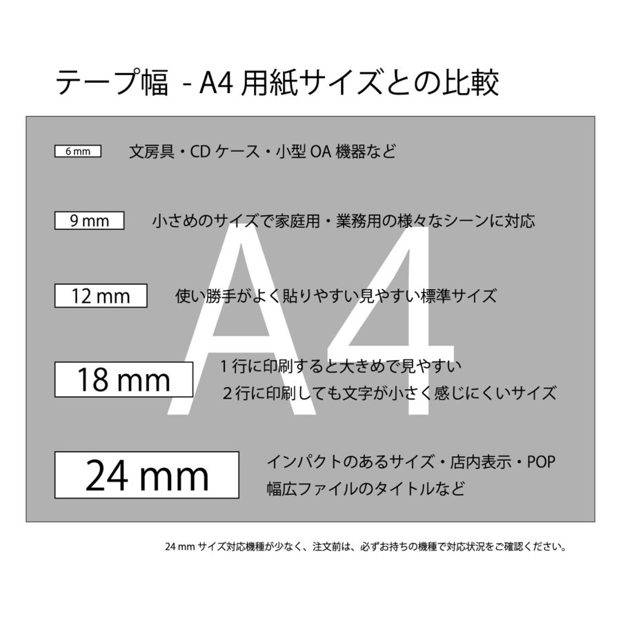 【永久保証】カシオ用 ネームランド互換 テープ カートリッジ 6mm 白地黒文字 PT-6WE (XR-6WE 互換)|soho-partner|03