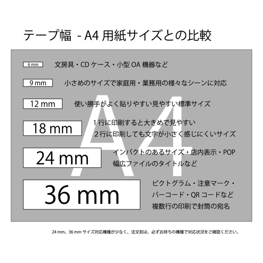 36mm 白地黒文字 キングジム用 テプラPRO互換 テープ カートリッジ SH-KS36K (SS36K 互換) soho-partner 03