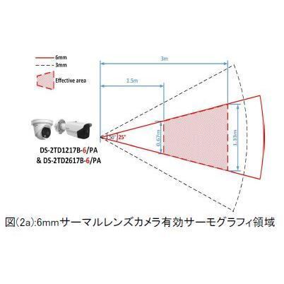 【正規輸入品】HIKVISION社DS-2TD1217B-6/PA体温測定熱画像カメラ 30〜40度 1秒体温測定 ±0.5温度差 160x120P AI顔面感知 多重顔面感知|solismkt|04