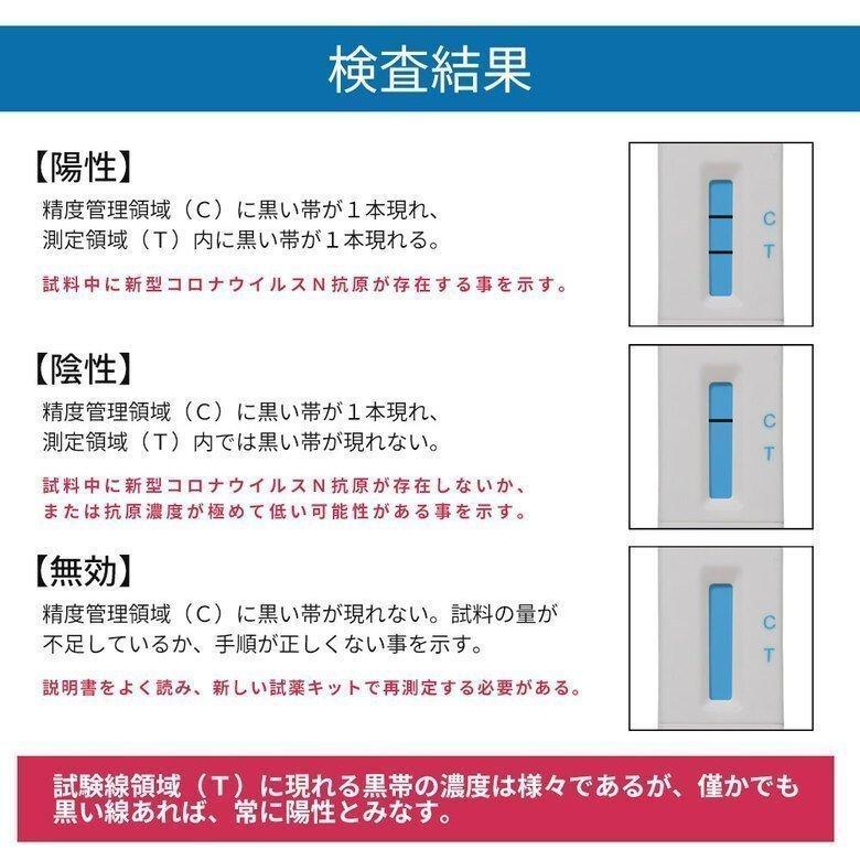 PCR検査キット 抗原検査キット コロナ検査キット 唾液検査 ワクチン お手頃 PCR検査 自宅でわかる 検査 新型コロナ 簡単 検査|soperfect|05