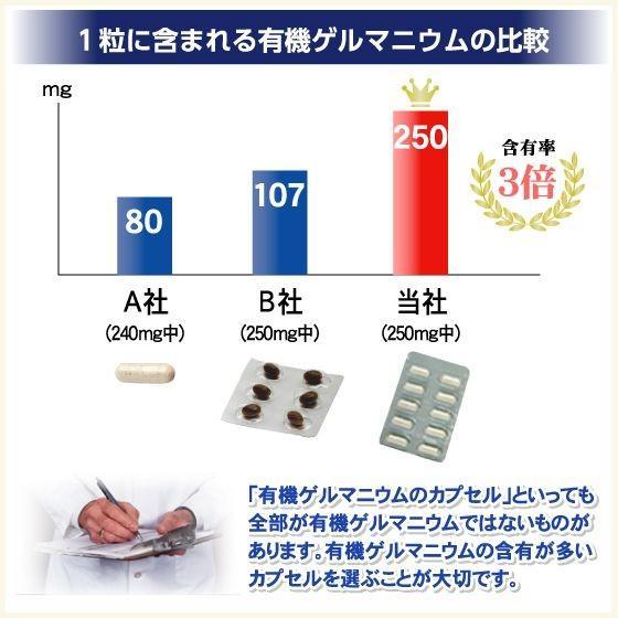 健康食品 飲む有機ゲルマニウム(Ge-132) カプセル 250mg×60粒 日本製 自社生産 サプリメント soseikan-ya 04