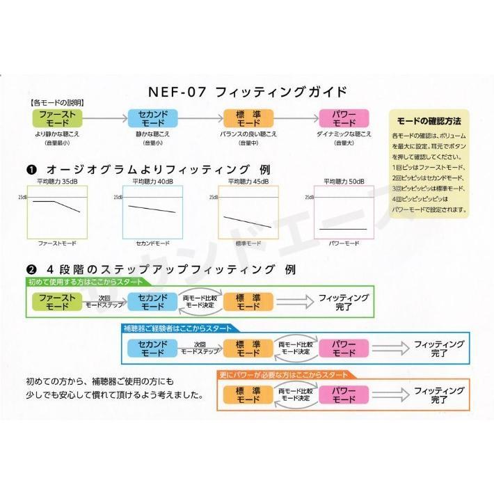 (両耳用補聴器) NIKON ニコン デジタル補聴器 NEF-07 簡単設計 届いたその日から使えます 父の日 敬老の日 母の日 プレゼント ギフト 贈り物|soundace|05