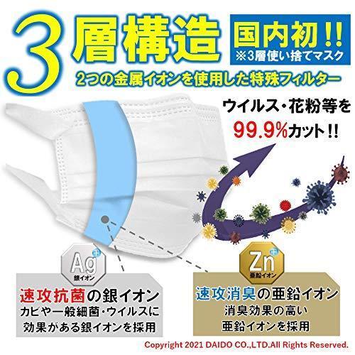 COLORFUL GUARD(カラフルガード) ダブルメタルイオンマスク エラスティック ワイド耳テープ 個包装 50枚入り 日本製 高機能 抗菌 防 south-wave-japan 03