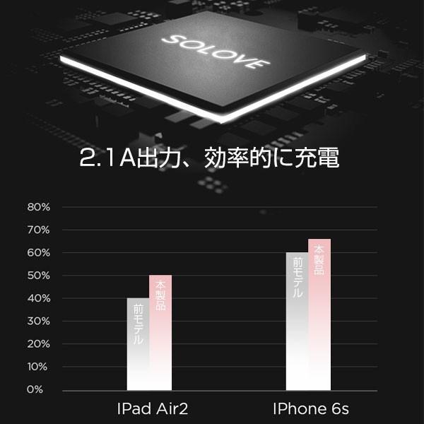 モバイルバッテリー 5000mAh  2ポート 大容量 コンパクト スマホ充電器 急速 iPhone Android 携帯充電器 スマホ 充電器 solove【PSEマーク付】|sp-plus|07