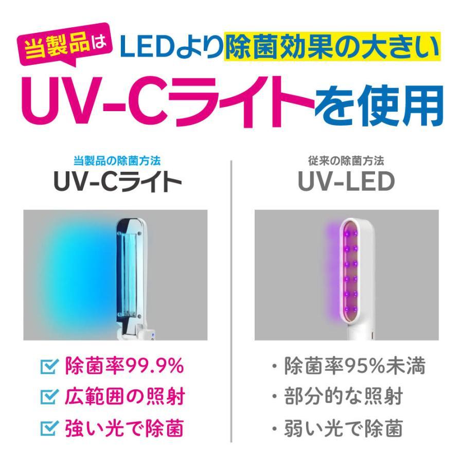 セール価格 99.9%除菌 ハンディ除菌ライト 紫外線除菌 公共施設 トイレ除菌 おまけ付 uvライト ウイルス対策 除菌灯 マスク除菌 紫外線ランプ 旅行 UV-C*|specdirect|07
