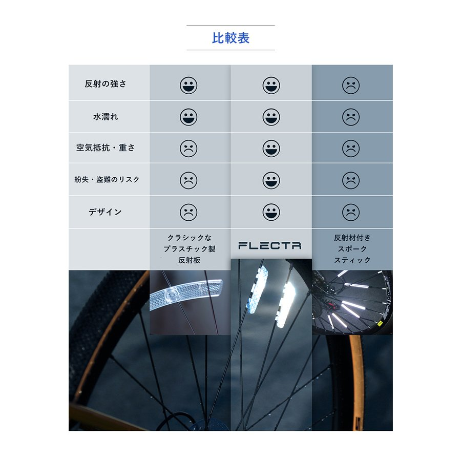 自転車 リフレクター FLECTR ZERO フレクタ ゼロ 反射板 シールタイプ 交通安全 安心 事故防止 通勤 通学 夜間 高輝度 軽量 かっこいい 簡単 ドイツ製 メール便|sportsimpact|11