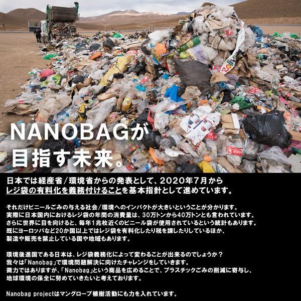 エコバッグ NANOBAG ナノバッグ 折りたたみ 折り畳み コンパクト 小さい 撥水 マイバッグ 強い ナノBAG NANOバッグ 買い物袋 折りたたみバッグ|sportsimpact|15