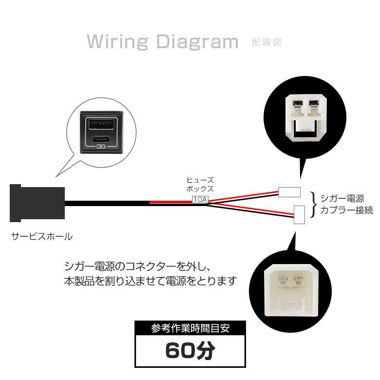 トヨタ ダイハツ 車専用 1ポートUSB増設 Dタイプ QC3.0認証 急速充電 スイッチパネル サービスホール シェアスタイル ss-style8 09