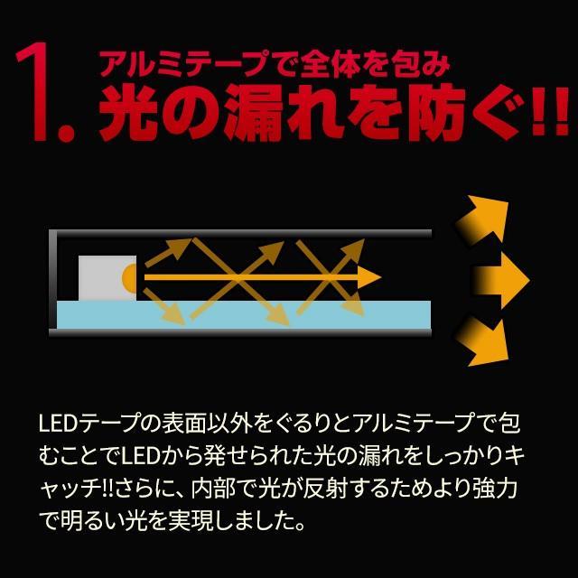 ウインカー専用シーケンシャルLEDテープ 流れる シーケンシャル 極薄 LED シーケンシャルテープ ウィンカー シェアスタイル ss-style8 07
