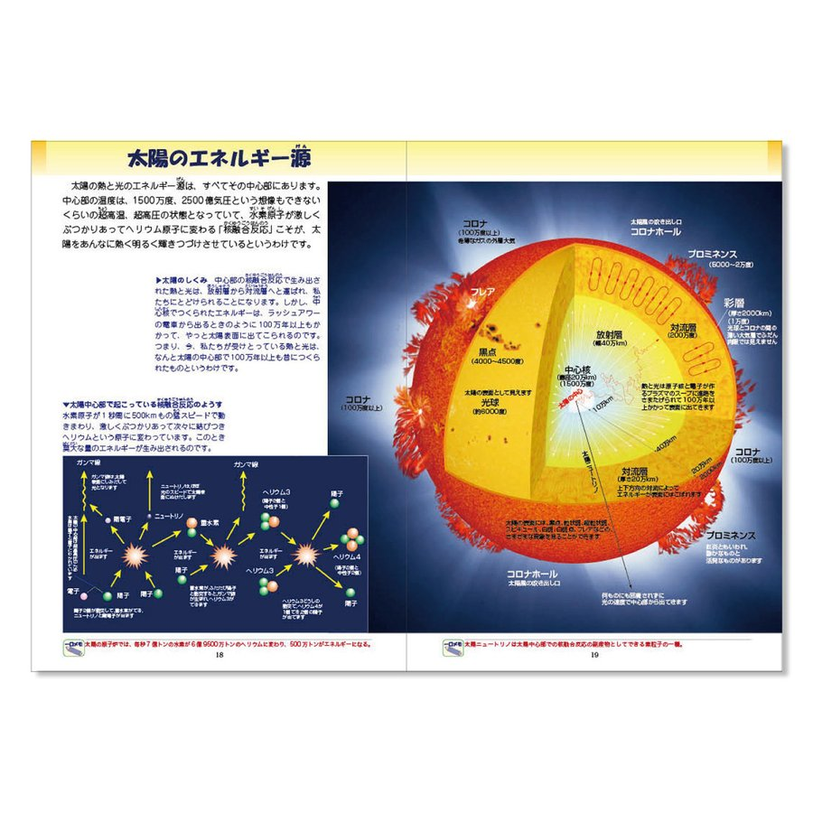 こども図鑑 太陽の観察|starbook|11