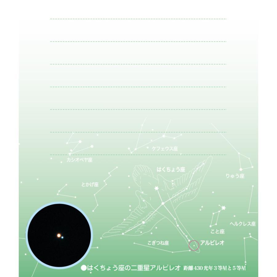 天体メモ帳(星空のシンフォニー)|starbook|03
