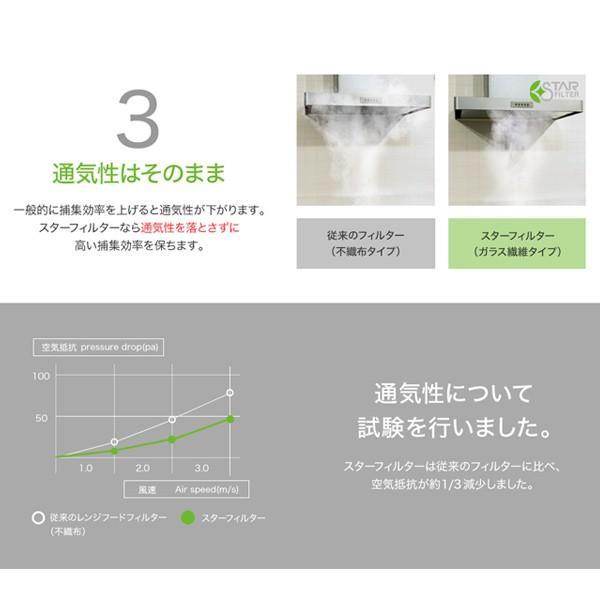スターフィルター レンジフードフィルター 交換用 6枚 [292x265mmサイズ] 不燃性のガラス繊維タイプ 通気性が良く長持ち 除去率86.1%インスタで話題|starfilter|10