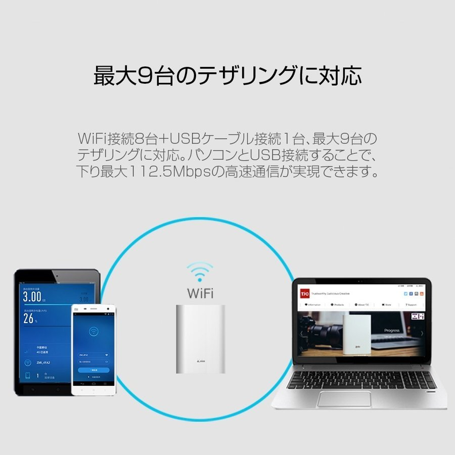 【再入荷】 ZMI バッテリー Wi-Fi MF855 7800mAh モバイルバッテリー SIMフリー 国内PSE認証取得 正規品|starq-online|08