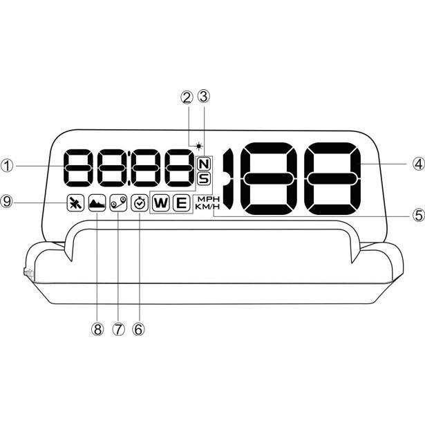 ヘッドアップディスプレイ HUD GPS Crossfield 投影 スピードメーター デジタル プロジェクター 最先端モデル 近未来 T900 日本国内モデル|starvillage|14