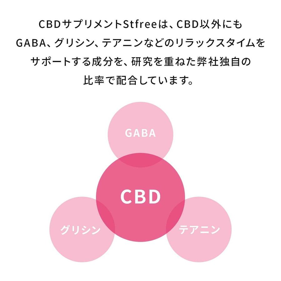 CBDオイルから移行続出 CBDストフリーお試しセット CBDタブレット|stfree|09