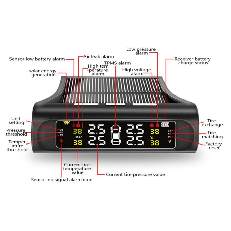 タイヤ空気圧警報モニター RVカー TPMSタイヤ空気圧アラーム モニターシステム ソーラーパワー外部センサー 太陽光発電外部センサー|stk-shop|08