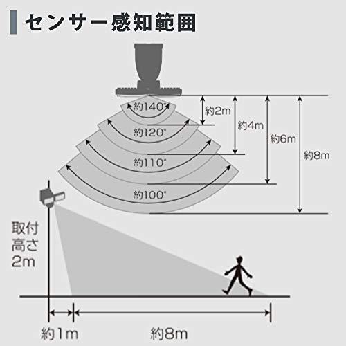 アイリスオーヤマ(IRIS OHYAMA) ソーラー式LED防犯センサーライト ソーラー式LED防犯センサーライト LSL-SBTN-800 パールホ|stkshop|05
