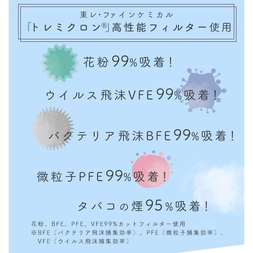 もっと とるとる電石マスク 選べる3箱セット(ふつうサイズ・小さめサイズ・立体型) store-naratv 05