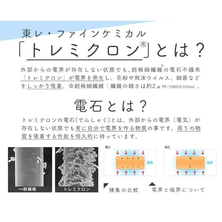 もっと とるとる電石マスク 選べる3箱セット(ふつうサイズ・小さめサイズ・立体型) store-naratv 06