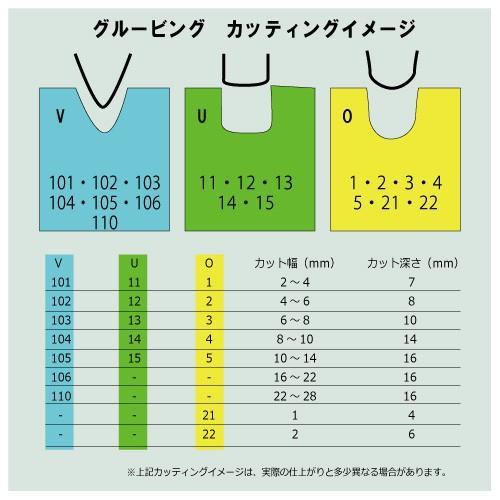 タイヤグルーバー専用替刃【Type22】 stw-store 02