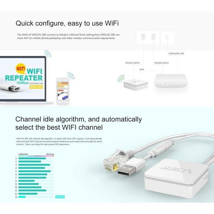 VONETS VAR11N 300 Mini Wireless WiFi Router-Bridge Repeater WAN//LAN for Tablet