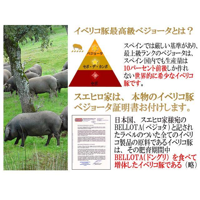 イベリコ豚 ロース 焼肉 400g 最高級ベジョータ お歳暮 豚肉|suehiroya|08