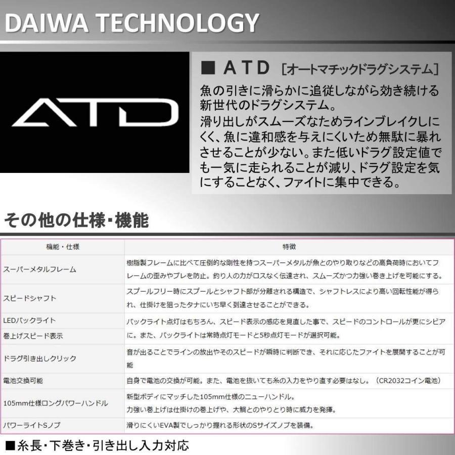 ダイワ(DAIWA) リール 紅牙 IC 100PL-RM