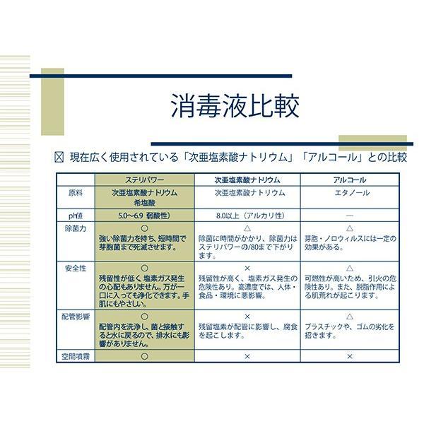 次亜塩素酸水 ステリパワー 原液150ppm 20L 送料無料|sukina-mono|02