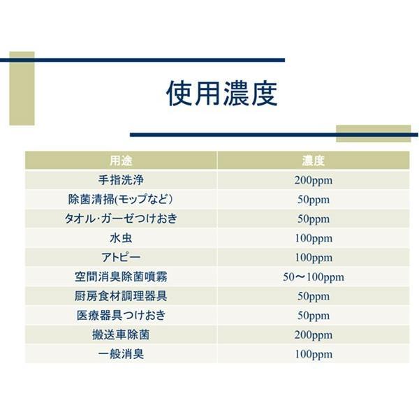 次亜塩素酸水 ステリパワー 原液150ppm 20L 送料無料|sukina-mono|04