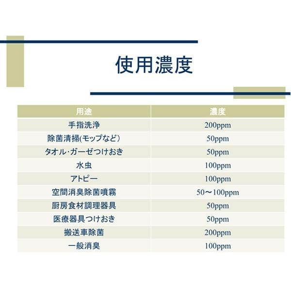 次亜塩素酸水 ステリパワー 原液300ppm 20L 送料無料|sukina-mono|04