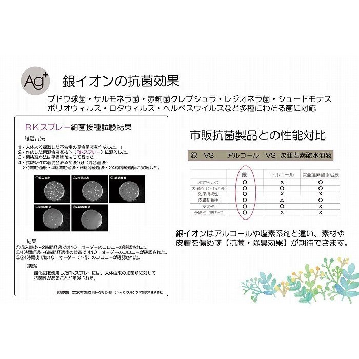 【送料無料】アールケー銀イオン抗菌スプレー 10本セット ノンアルコール 無添加 合成香料無配合 無着色 ウイルス対策 日本製 sunfield555 07