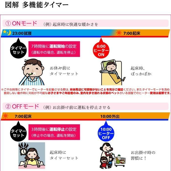 パネルヒーター 日本製 遠赤外線 ヒーター 3年保証  暖房 パネルヒーター 赤ちゃん 軽量 省エネ 薄型 テレワーク 安全 送料無料 EJ-CA046 VARM|supereagle|14