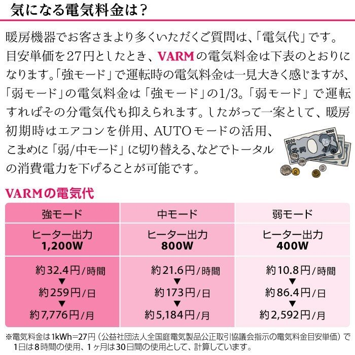 パネルヒーター 日本製 遠赤外線 ヒーター 3年保証  暖房 パネルヒーター 赤ちゃん 軽量 省エネ 薄型 テレワーク 安全 送料無料 EJ-CA046 VARM|supereagle|16
