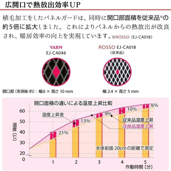 パネルヒーター 日本製 遠赤外線 ヒーター 3年保証  暖房 パネルヒーター 赤ちゃん 軽量 省エネ 薄型 テレワーク 安全 送料無料 EJ-CA046 VARM|supereagle|10