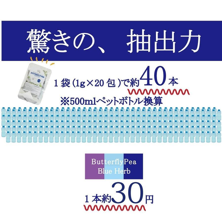 バタフライピー 青いお茶 お手軽ティーバッグ1g×20袋 500mlペットボトル約40本分 1杯約30円 送料無料 セール supplemarche 12