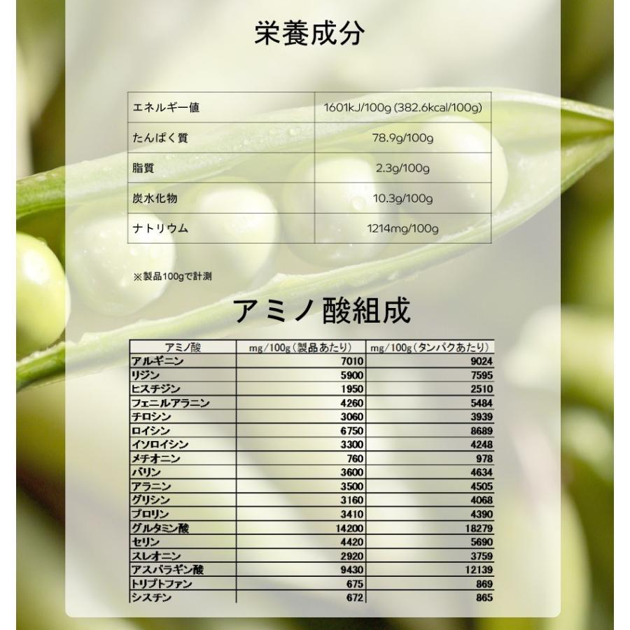 プロテイン ピープロテイン 500g ダイエット ビーガン 仕様 ボタニカル エンドウ豆 たんぱく質|supplemarche|10