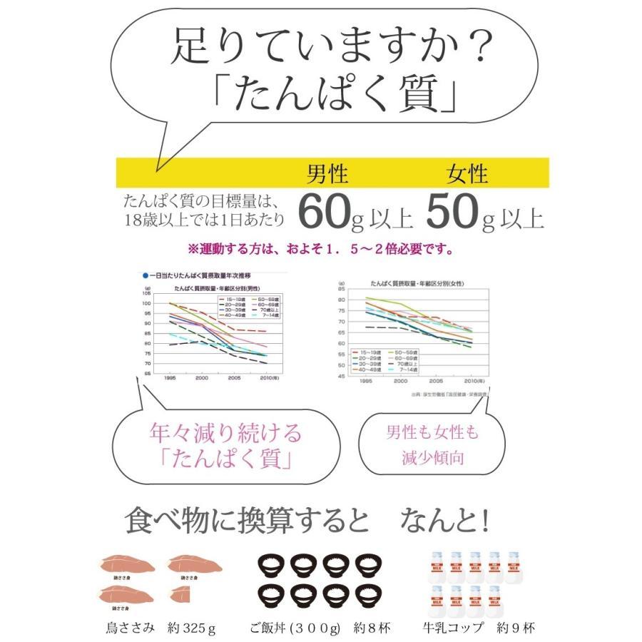 ボタニカルソイプロテインクリスピーパフ 200g(非遺伝子組替)大豆プロテイン 国内加工 ノンフレーバー ビーガン  送料無料 ダイエット 美容 健康 女性|supplemarche|04