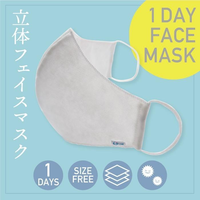 暴落 マスク
