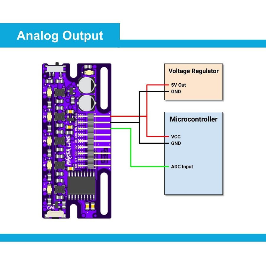Cytron Maker Line: 初心者向けシンプルラインセンサ suzakulab 06