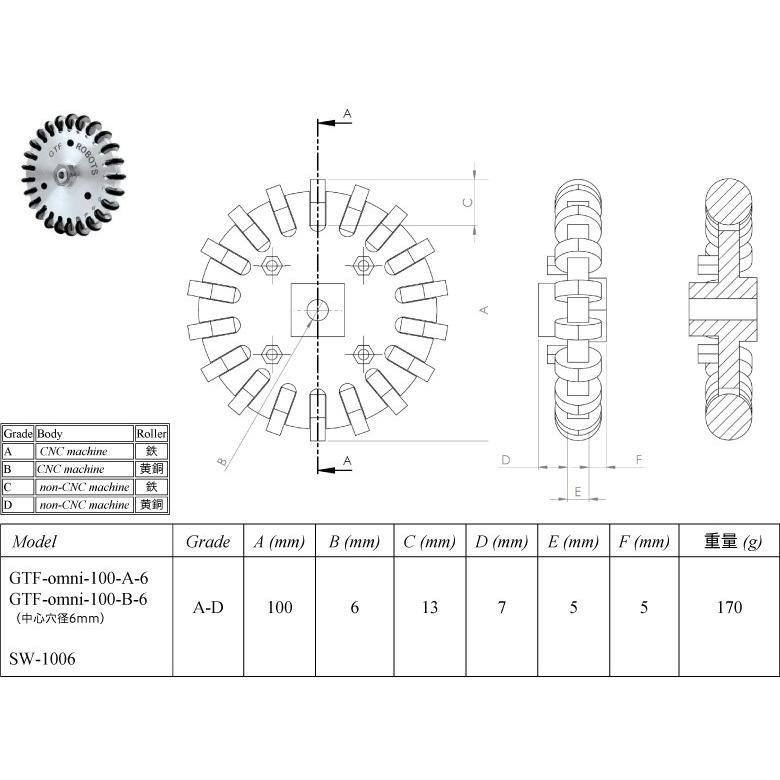 GTFRobots オムニホイール 100mm グレードA suzakulab 02