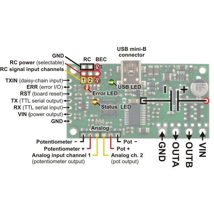 Pololu ハイパワーシンプルモータコントローラ 24v12 suzakulab 05